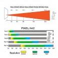 Rótulo electrónico LED Exterior Serie FIJA Pixel 8 RGB 4.19m2 Area-led