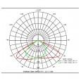 Farola LED 50W Avance MAXLIGHT - PHILIPS Chip LUMILEDS Area-led